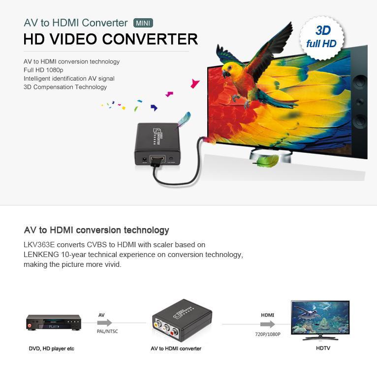 AV to HDMI (3)